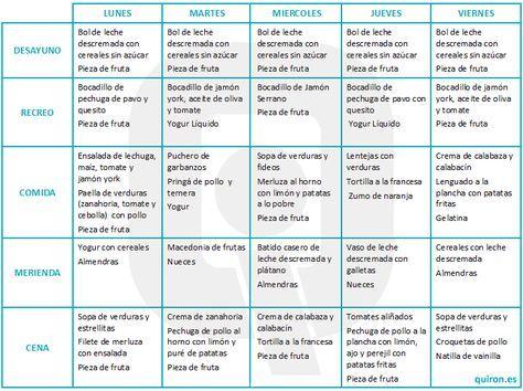 plan de víveres semanal saludable
