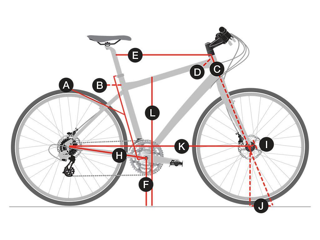 Dual Sport 1 Women's Trek Bikes (AU) in 2020 Trek
