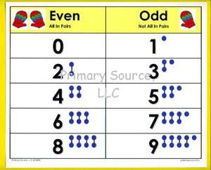 Odd and Even Numbers, Counting Games, Learn to count by two