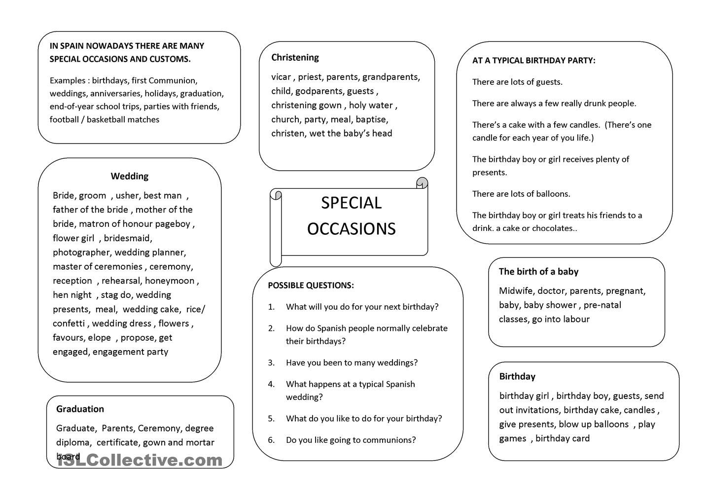 Trinity grade5 vocab summary and conversation questions esl trinity vocab summary and conversation questions worksheet free esl printable worksheets made by teachers stopboris Gallery