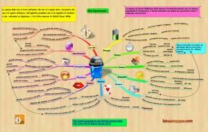 11 cose da non sprecare per vivere bene – www.latuamappa.com