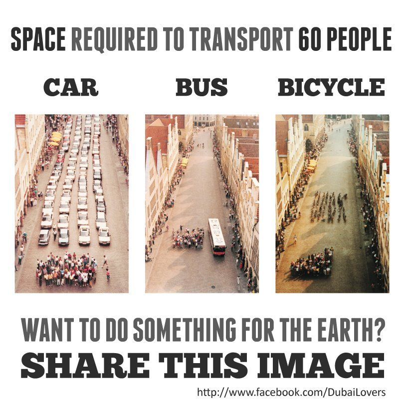 Amount Of Space Required To Transport The Same Amount Of People By