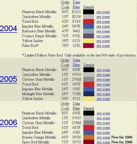 2004 2006 Gto Paint Codes Gto 2006 Gto Car Paint Colors