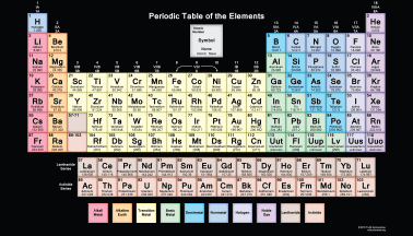Hd periodic table wallpaper muted colors 2015 physical science hd periodic table wallpaper muted colors 2015 urtaz Gallery