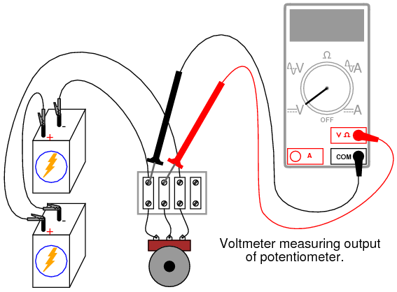 Potentiometer As A Voltage Divider Dc Circuits Electronics Textbook Voltage Divider Dc Circuit Textbook