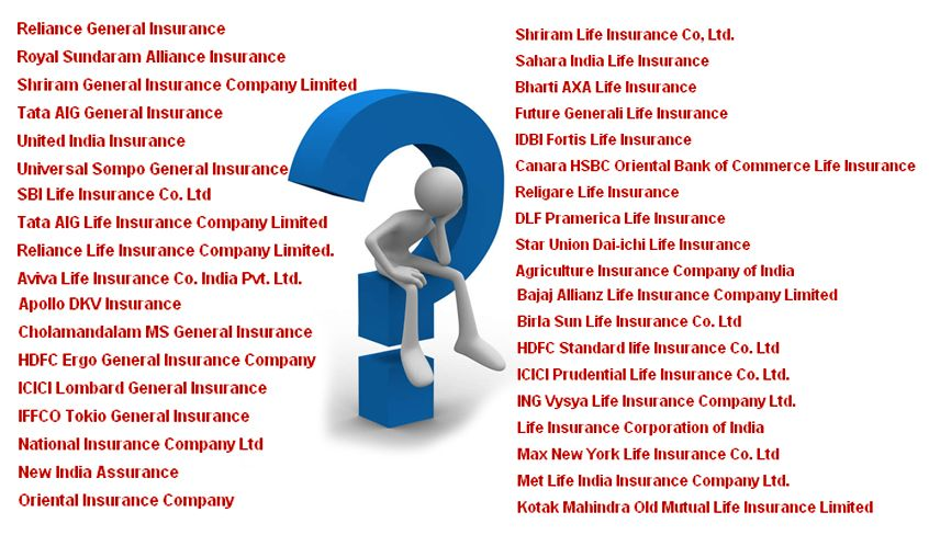 Insurance companies in india home insurance quotes