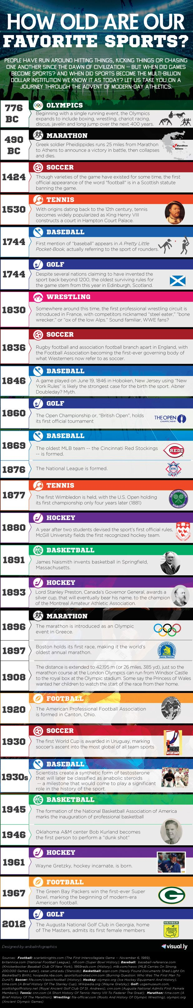how old are our favorite sports infographic holy kaw infographics sports trivia. Black Bedroom Furniture Sets. Home Design Ideas