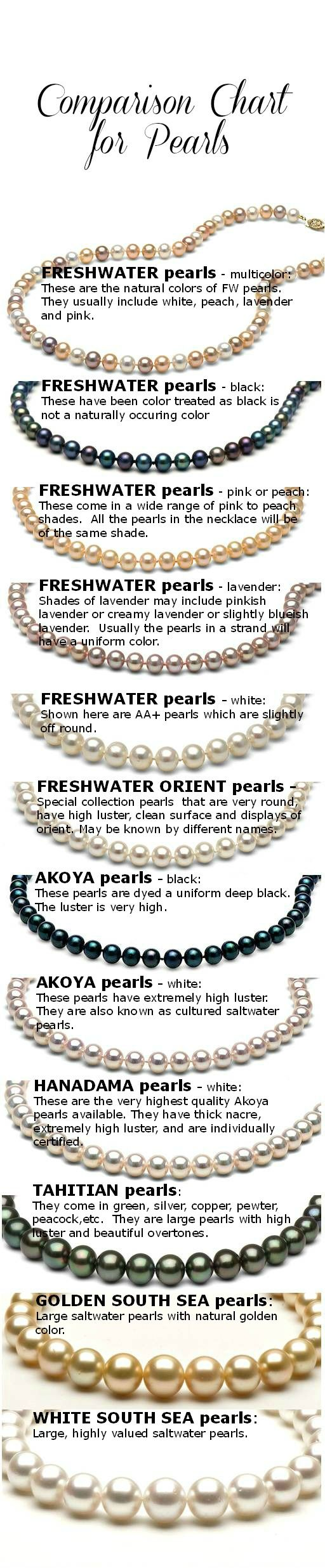 Compare pearl necklaces what pearls to buy south sea pearls compare pearl necklaces what pearls to buy nvjuhfo Images