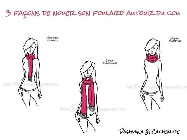 Mettre et porter un foulard autour du cou foulards cou - Differentes facons de porter un foulard ...