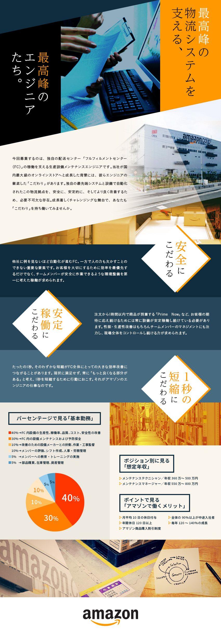 合同 アマゾン 会社 ジャパン