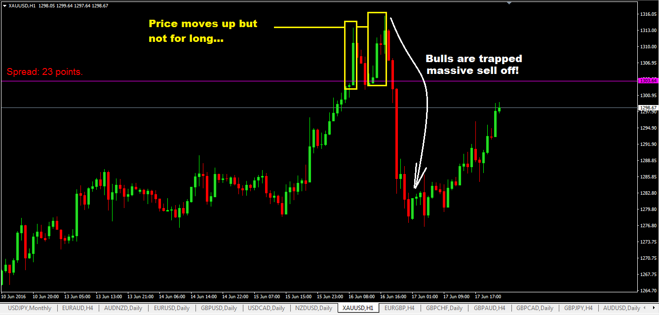 Conclusion to binary option trading reviews