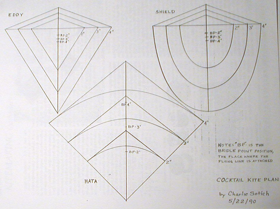 Miniature Kite Plans Kite How To Plan Miniatures