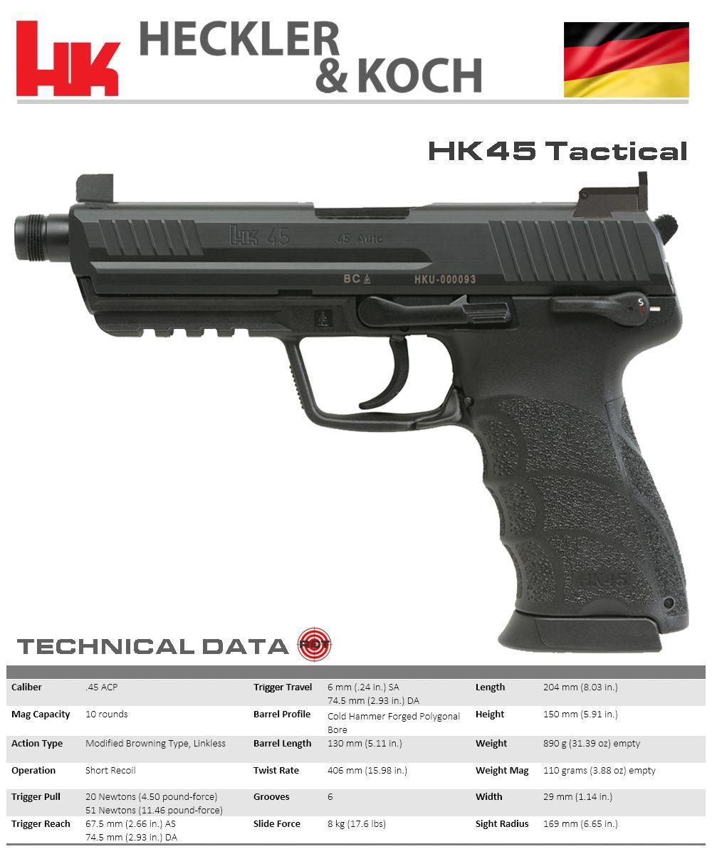 Heckler & Kock - HK45 Tactical   Weapons   Hand guns, Guns