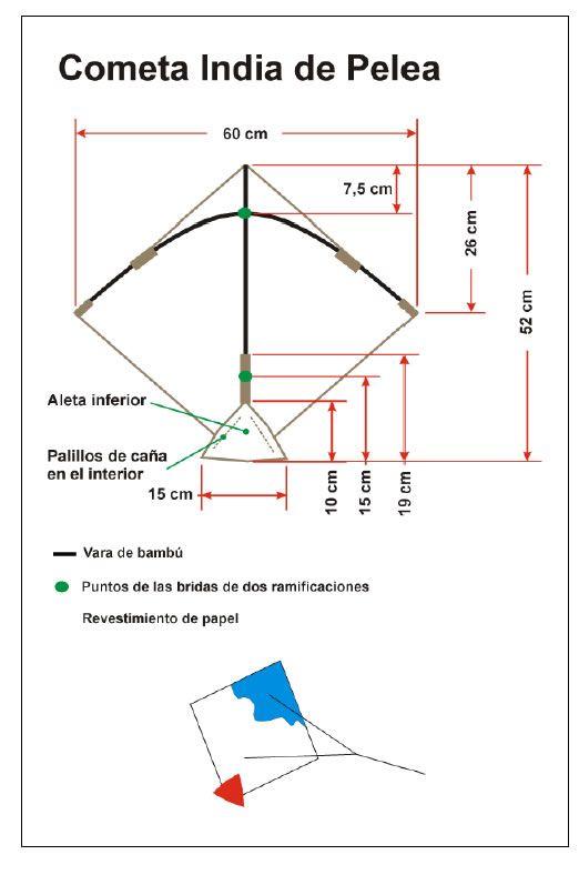 caec4ec65ef Cometa India de Pelea | Jorge Alzate | Cometas, Cometa de papel y  Artesanías de avión