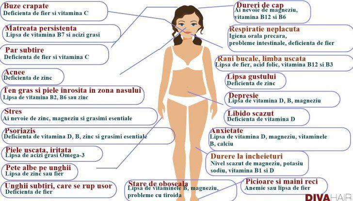 sănătate naturală subțire a corpului)