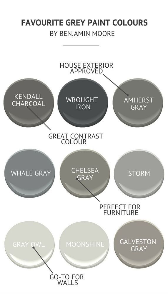 Grey Paint Colours by Benjamin Moore #greyexteriorhousecolors