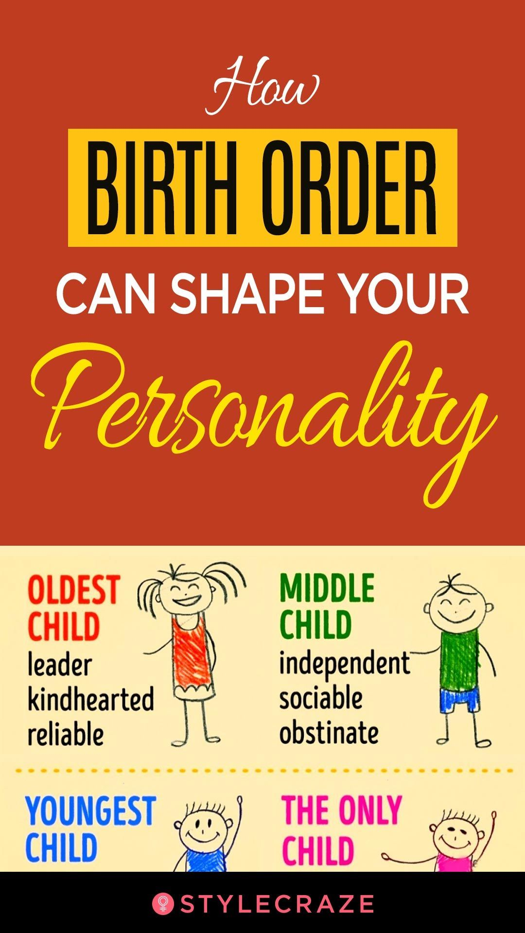 images How Birth Order Can Shape Your Personality