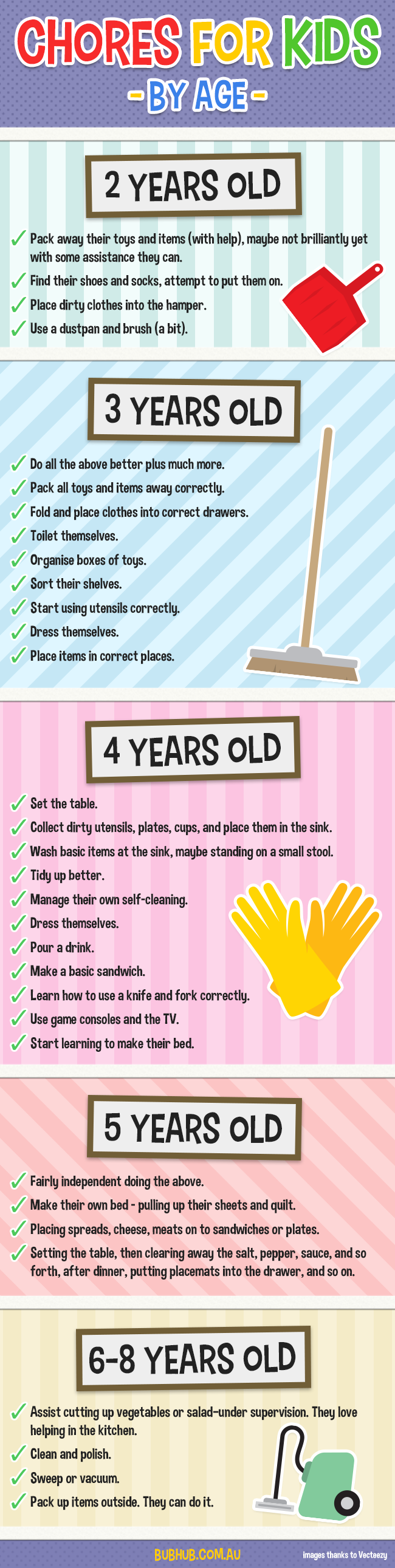 A list of age appropriate chores for children age appropriate a great list of age appropriate chores for children help raise independent and competent geenschuldenfo Image collections
