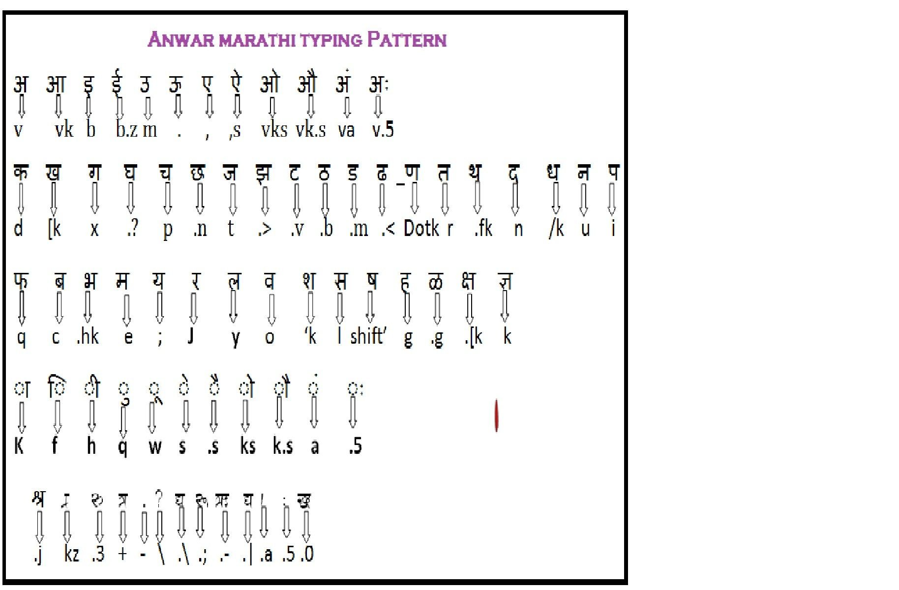 Marathi Typing Chart
