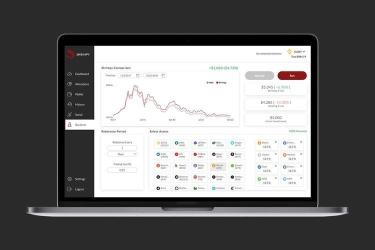 t.me/cryptosignalalert best crypto signal provider in