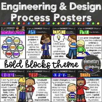 This free engineering design process poster is based on the used by nasa print and go resource will fit any classroom decor or  also rh br pinterest