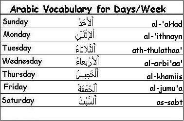 arabic vocabulary for days of the week learn arabic modern satndard arabic learn arabic. Black Bedroom Furniture Sets. Home Design Ideas
