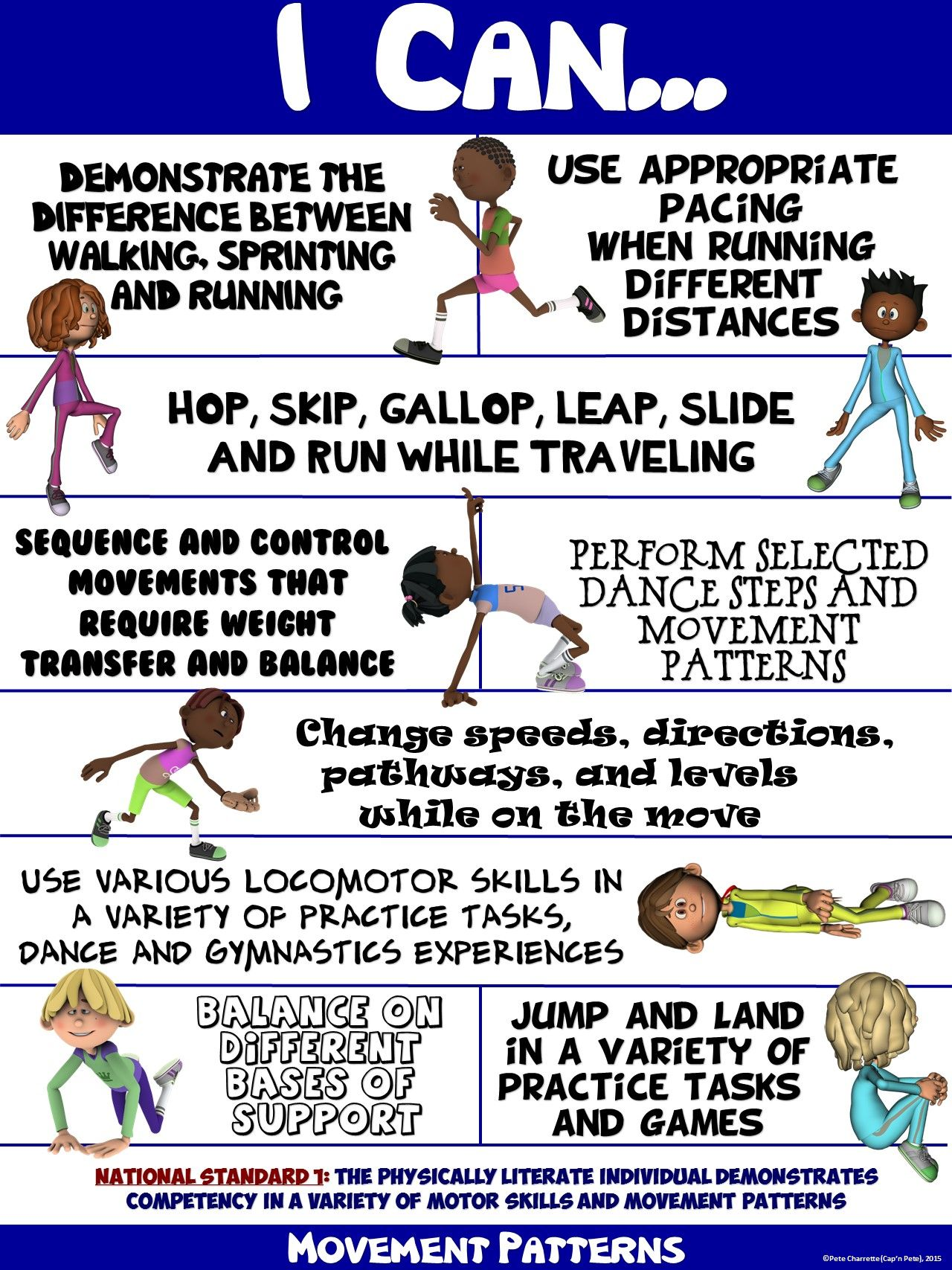 Pe Poster I Can Statements Standard 1b Competency In Movement