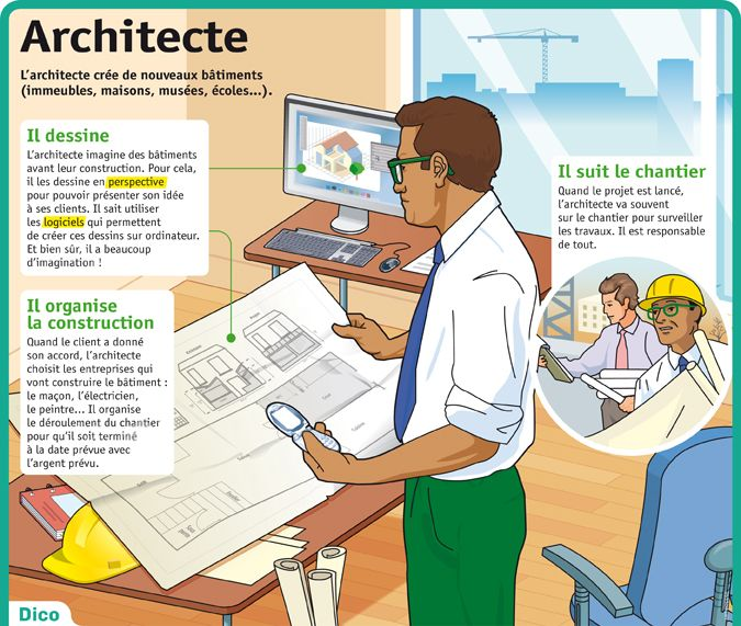 Fiche expos s architecte pinteres for Architecte definition du metier