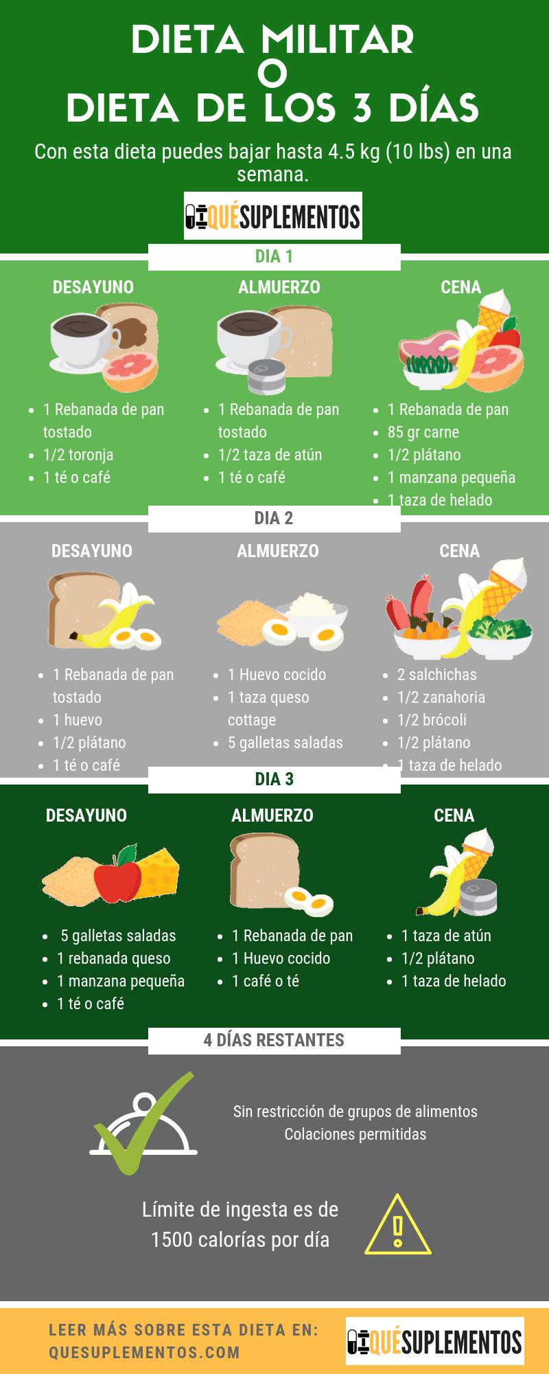 dieta de tres dias nieve de vainilla