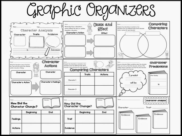 All About Characters: Task Cards, Graphic Organizers, and