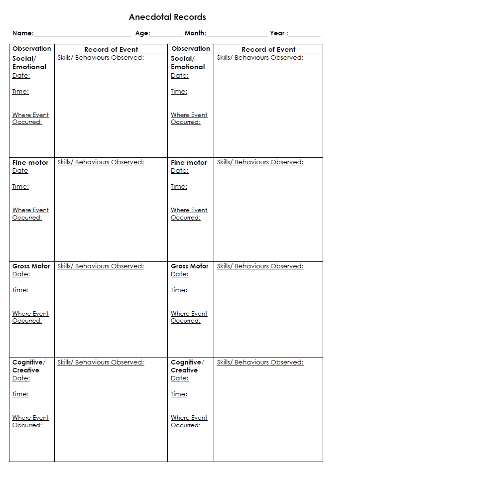 Monthly anecdotal record sheet school pinterest for Anecdotal assessment template