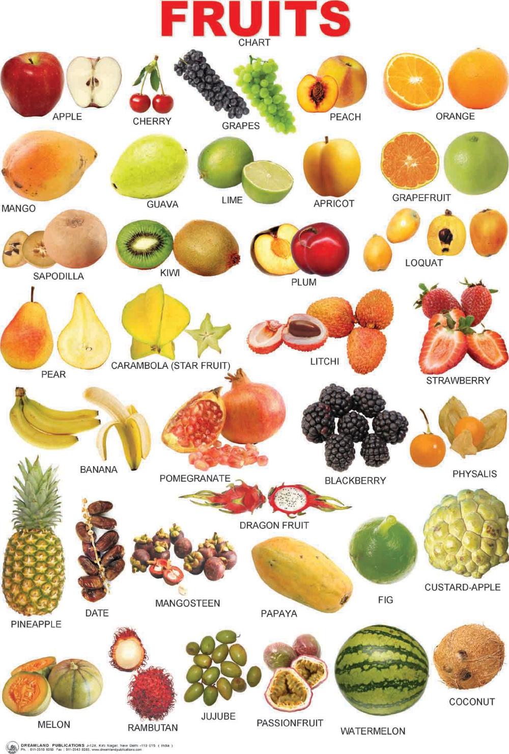 Frutas Nombres Verduras En Ingles Cosas De Ingles Adverbios En Ingles