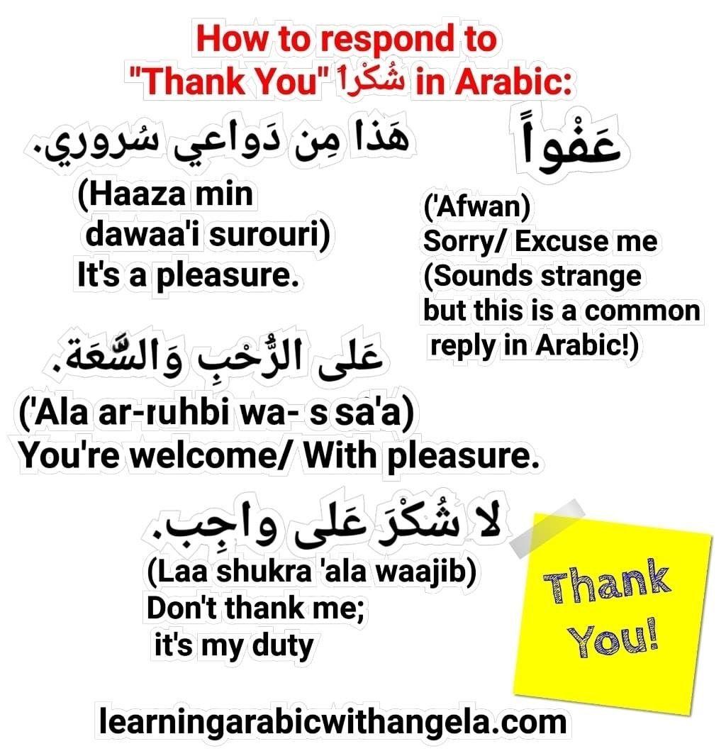 Learning Arabic Msa Fabienne Learn English Words Learn Arabic Language Learning Arabic