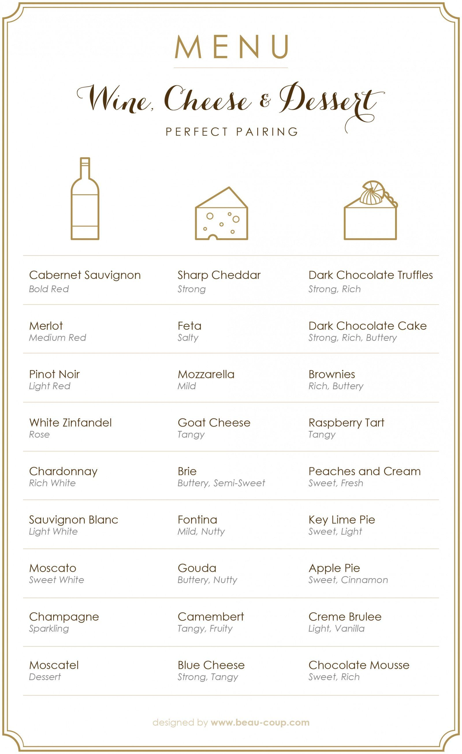 Delectable Pairings - Wine, Cheese, and Dessert Pairings To Savor -Beau-coup Blog