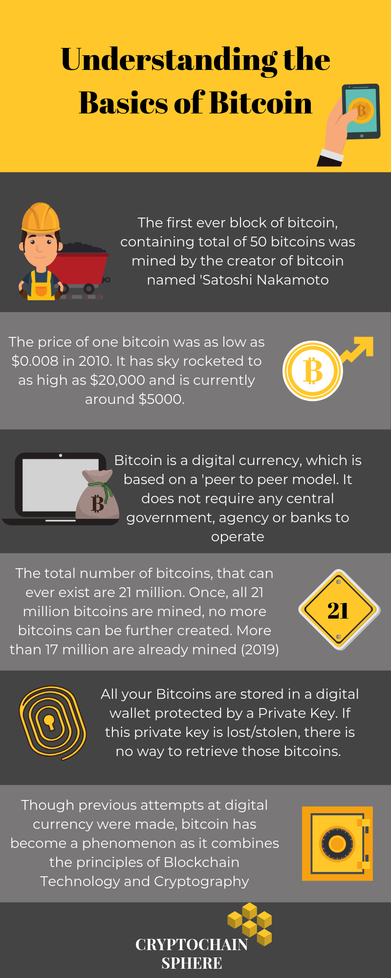 bitcoins for dummies explained further