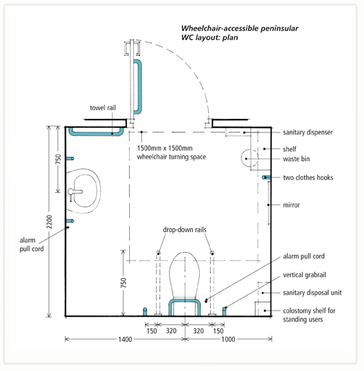 dimensions of a disabled toilet. Image showing a plan of wheelchair accessible peninsular WC layout