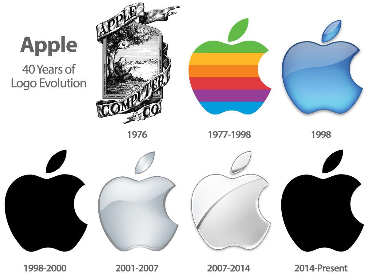 Resultado de imagen para apple logo history