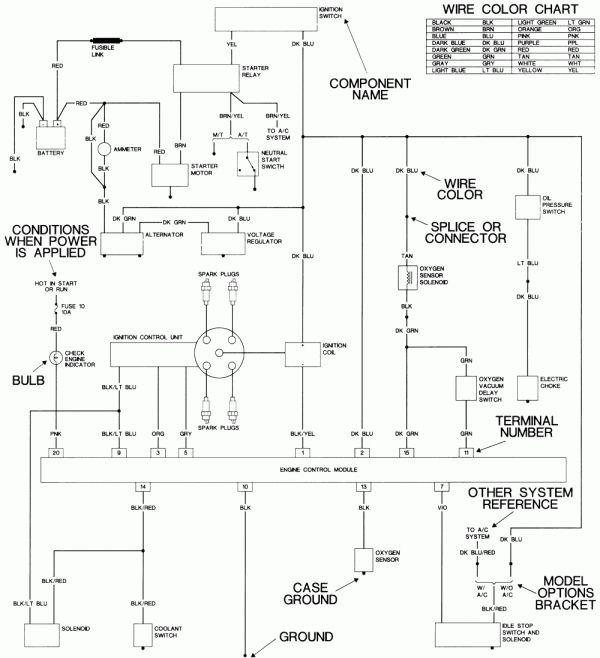12 bajaj pulsar 150 electrical wiring diagram  wiring