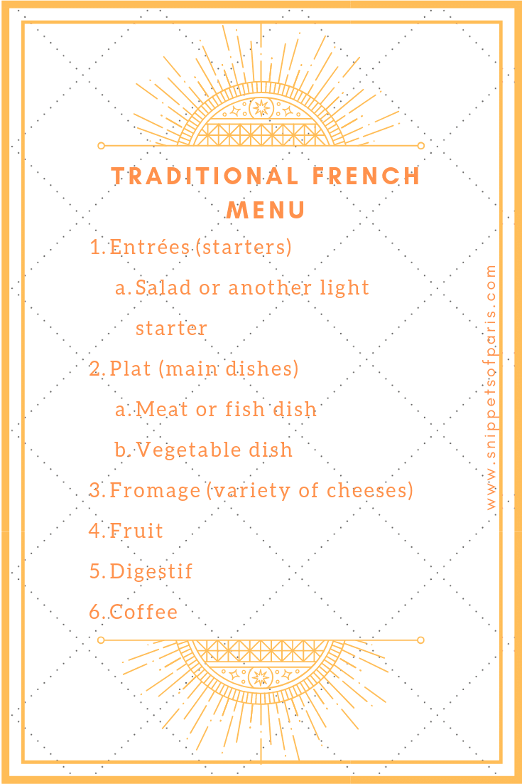 Wondering What S On The Menu At A French Christmas Go Behind Closed Doors And See What S For Dinner French Food Traditional Christmas Dinner French Christmas
