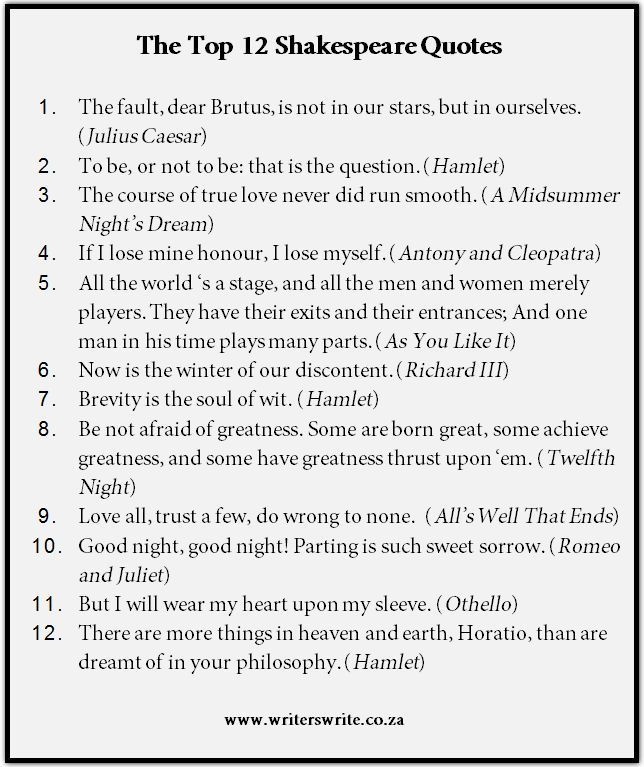 The Top 12 Shakespeare Quotes - Writers Write - Oh but hold on, the - sample love letter