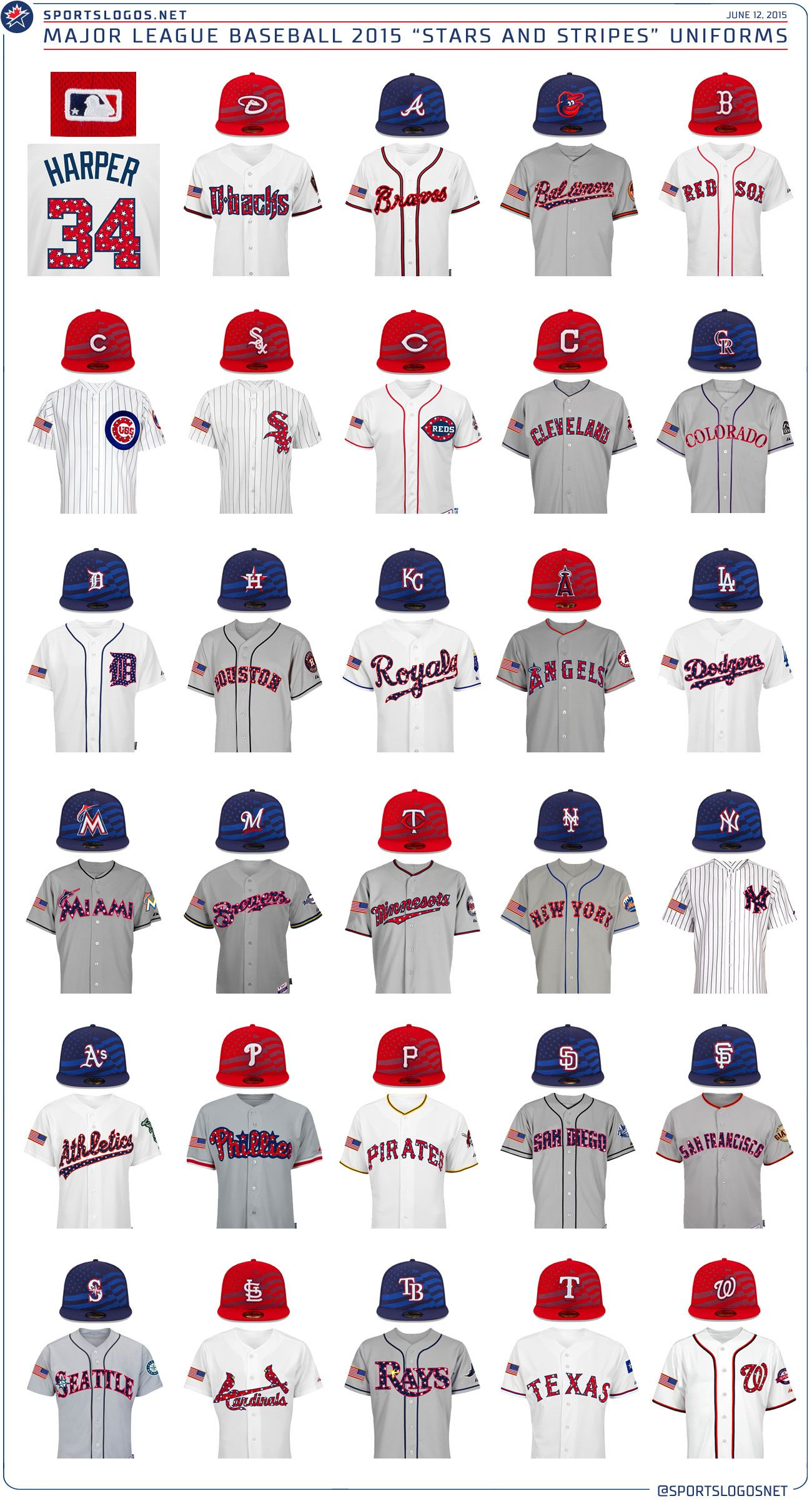 Stars And Stripes Caps Jerseys Worn Across Mlb For July 4th Mlb Uniforms American Baseball League Baseball Outfit