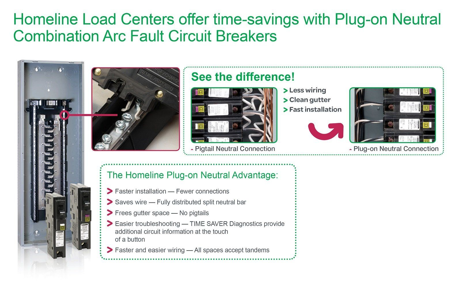 Square D By Schneider Electric Hom120pcafic Homeline Plugon Neutral 20 Amp Singlepole Cafci Circuit Breaker Want Additional Neutral Cleaning Gutters Plugs