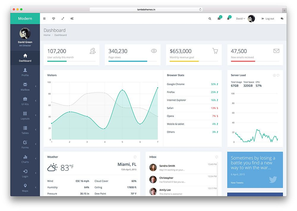 30 best material design admin dashboard templates 2020