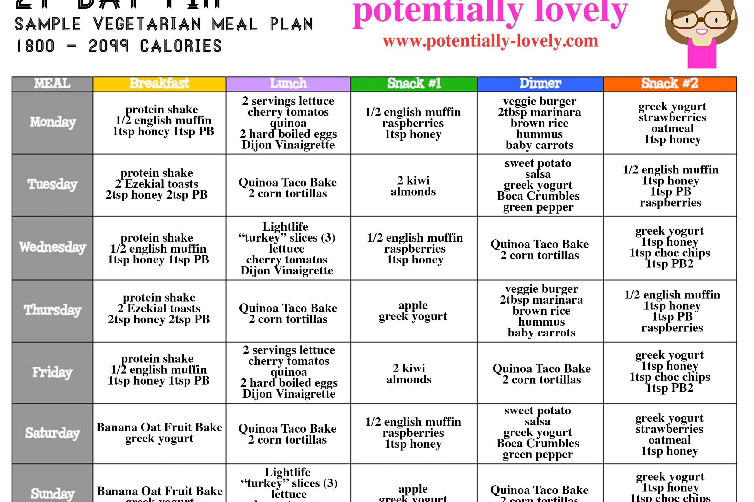 Day Fix Weekly Vegetarian Meal Plan   Day Fix