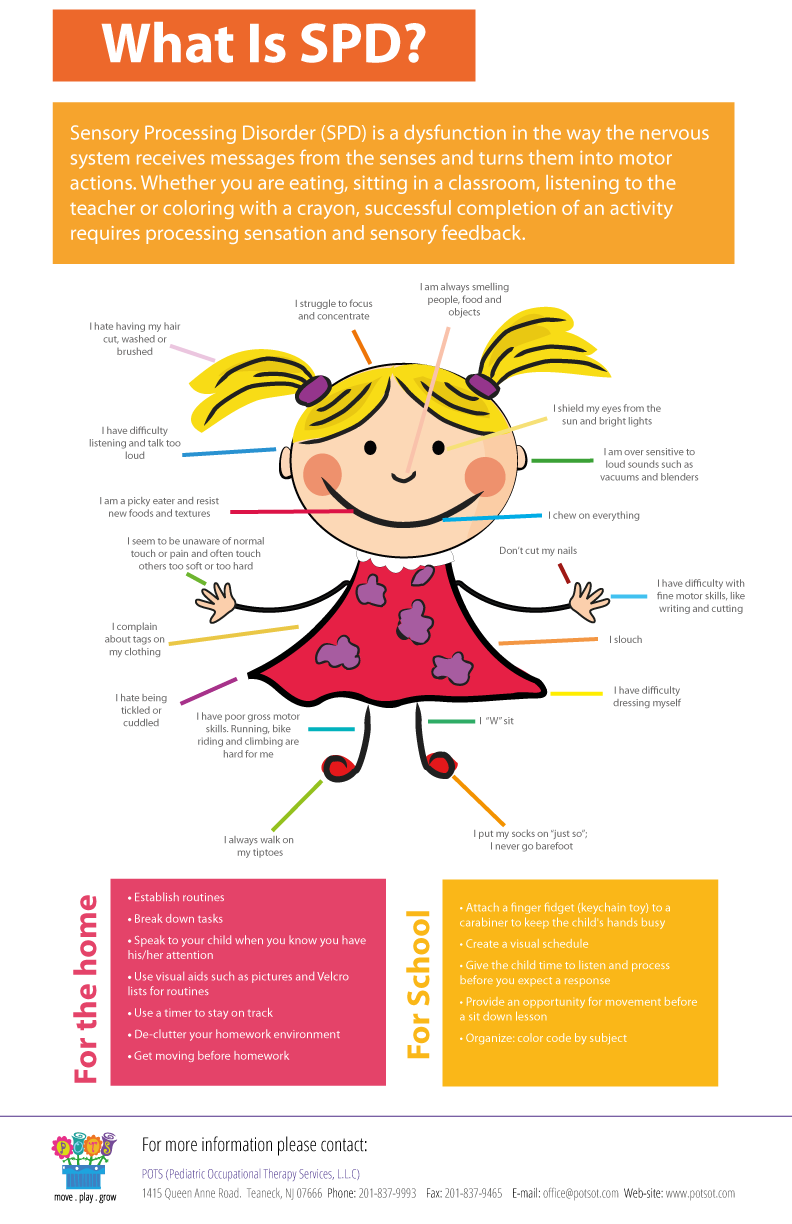 What Is Spd Infographics Pinterest Sensory