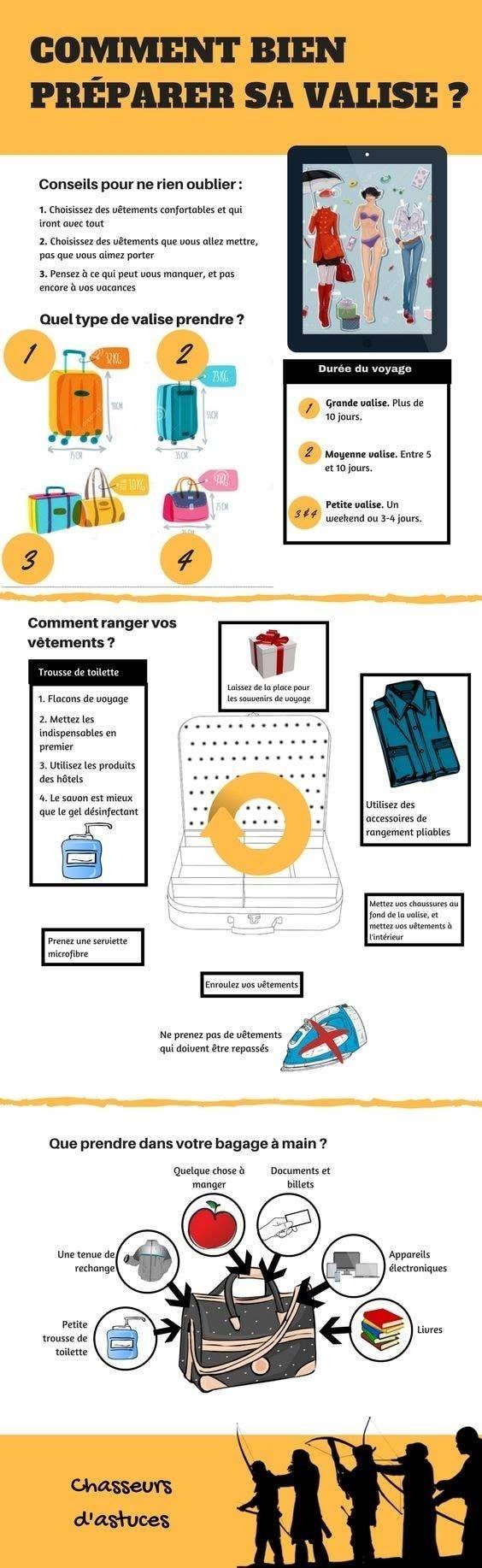 11 graphiques qui vont vous aider à faire vos valises plus facilement