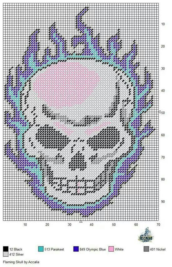 Nerdy image for free printable plastic canvas patterns skulls