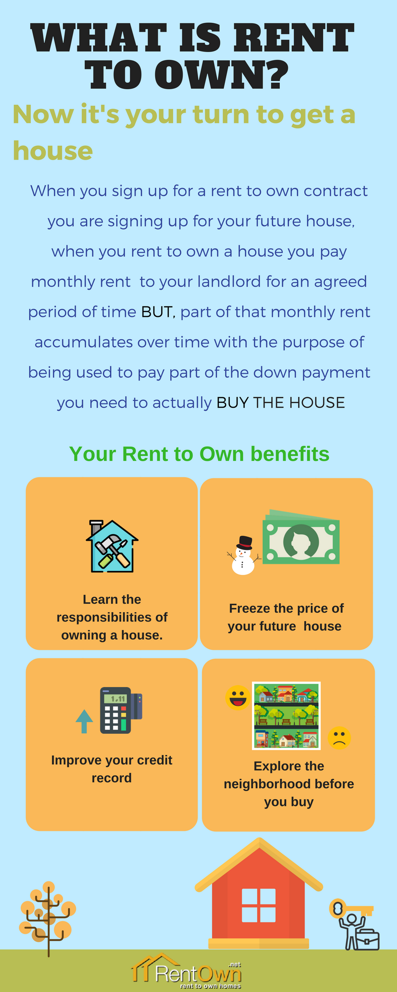 The Easy Steps To Rent To Own Your Next Home WwwRentownNet