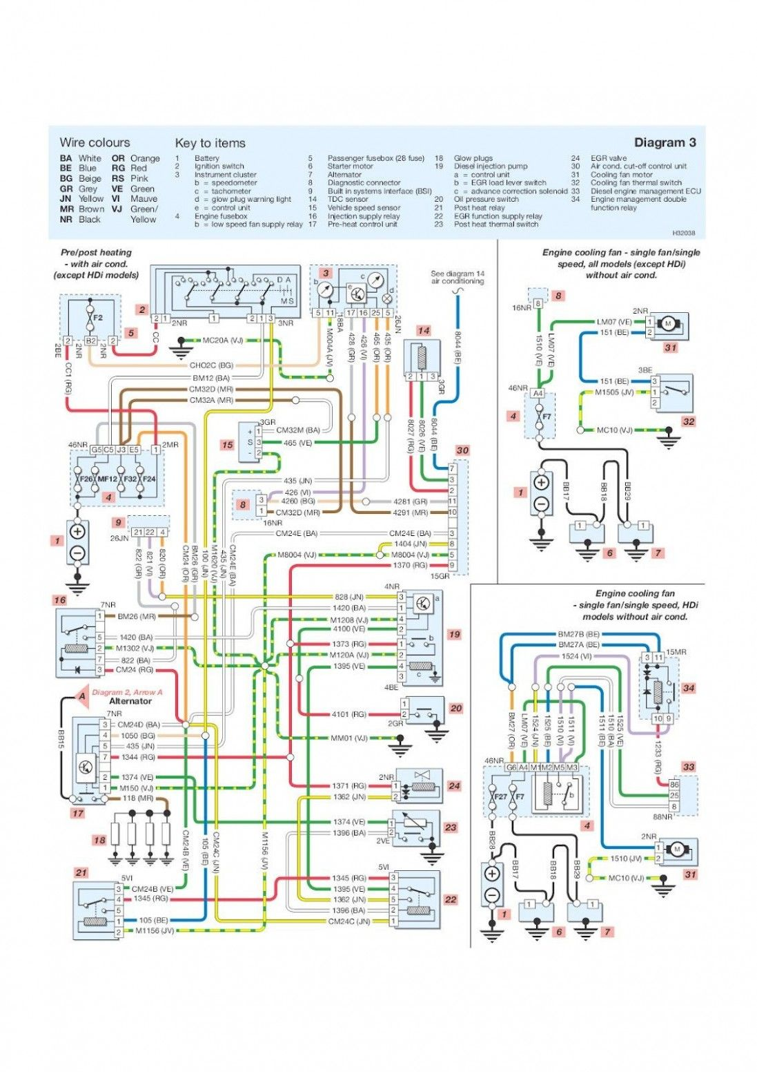 Engine Wiring Diagram Peugeot 8 Zet Peugeot Diagram Pre And Post