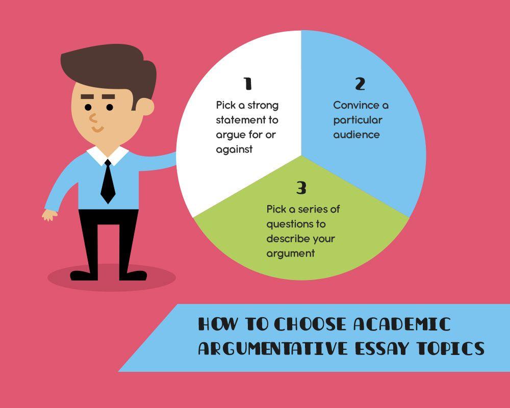 Buy argumentative research paper